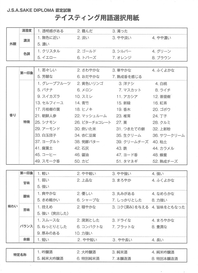 テイスティング用語選択用紙